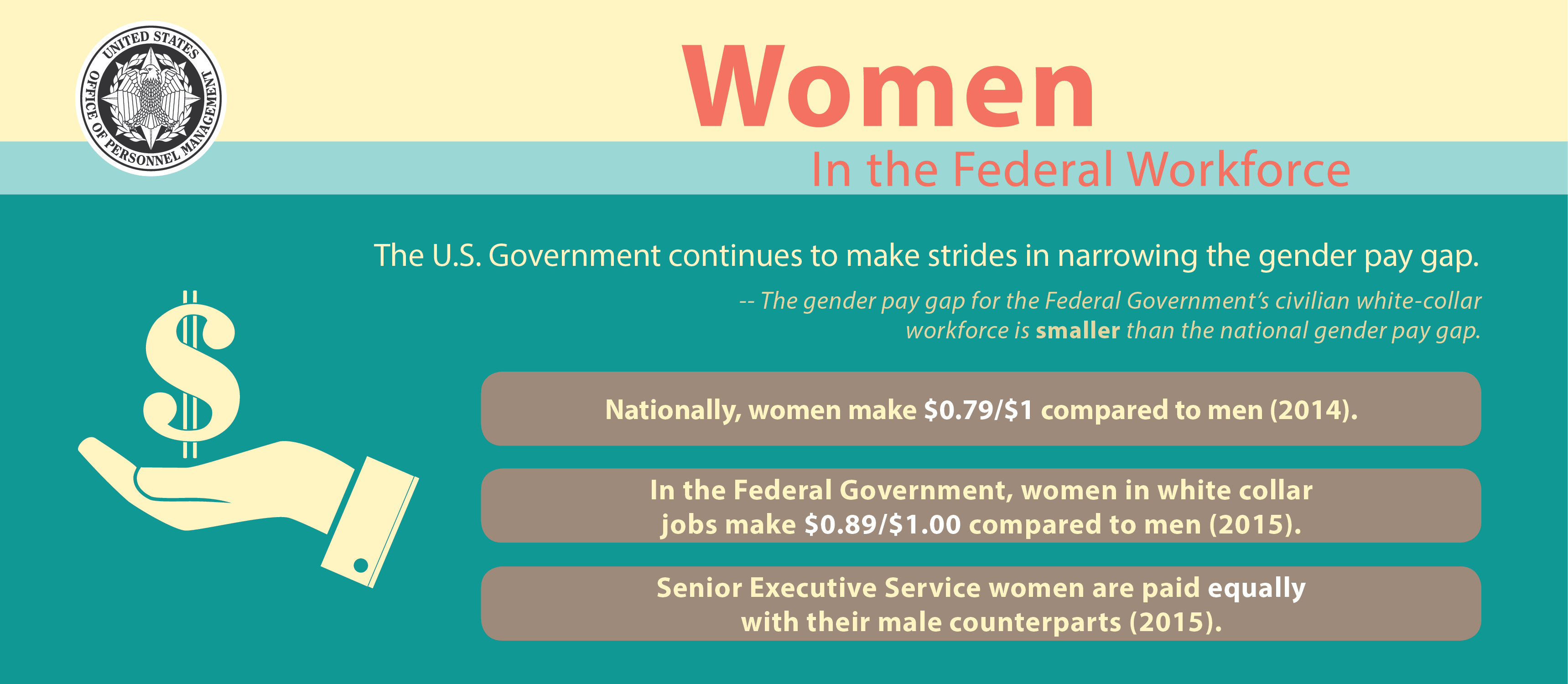 landmark summit highlights federal women s accomplishments the the summit shone a spotlight on the accomplishments women have made in the workplace and on the work still to be done at opm and across the federal