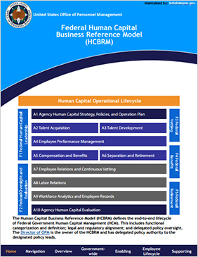 Cover of the HCBRM Interactive Model PDF