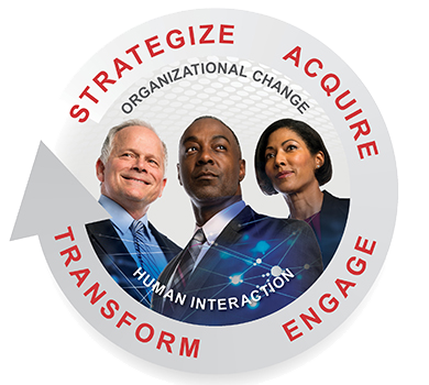 Image of three diverse employees in business outfit, surrounded by a circular arrow with the writings of: Strategize, Acquire, Engage, Transform - Organizational Change, Human Interaction