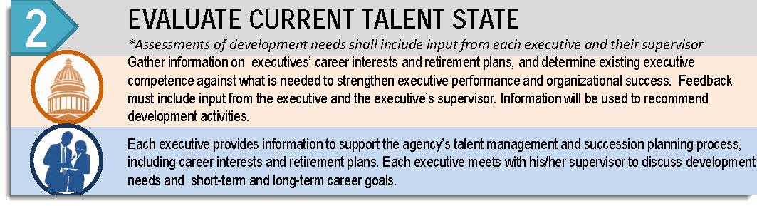 Leadership Talent Management & Succession Planning
